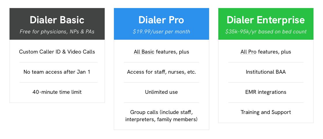 Doximity-Dialer-Features